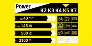 Performances Karcher K5