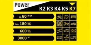 Performances Karcher K7
